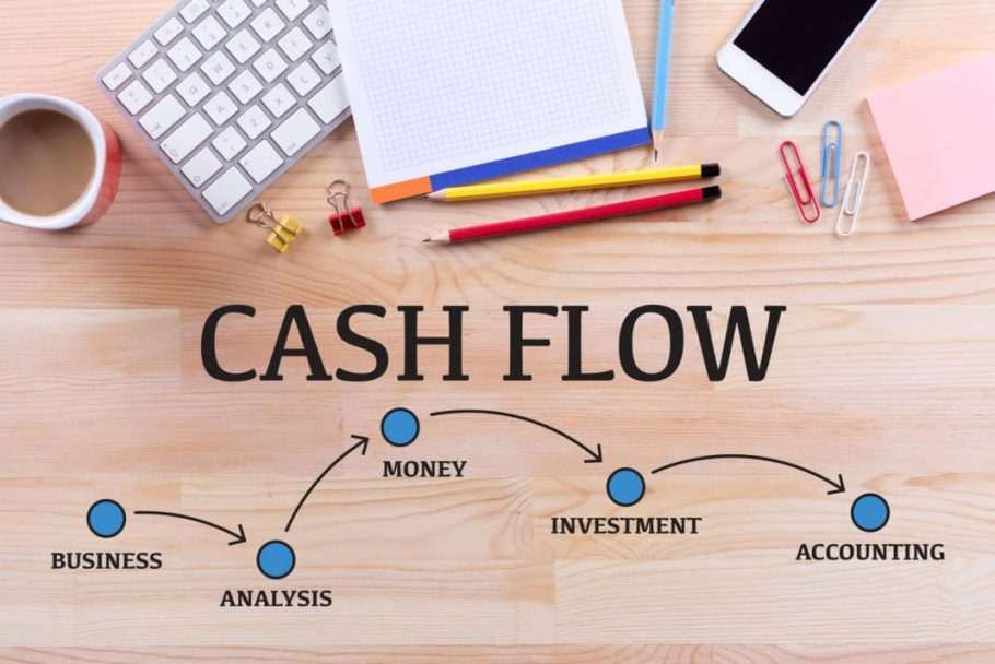 Why is Cash Flow Management Important to a Business